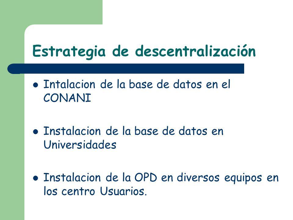 Estrategia de descentralización Intalacion de la base de datos en el CONANI Instalacion de la base de datos en Universidades Instalacion de la OPD en diversos equipos en los centro Usuarios.