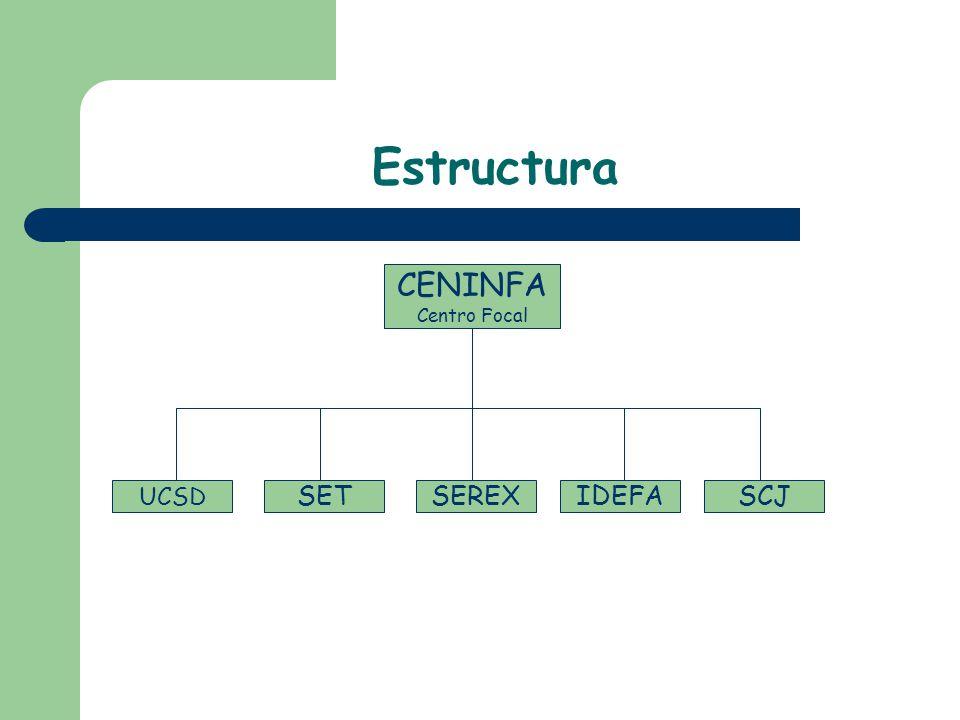 Estructura CENINFA Centro Focal UCSD SETSEREXIDEFASCJ