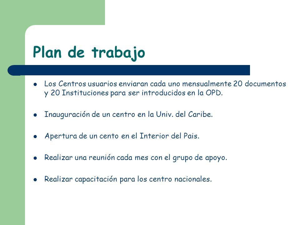 Plan de trabajo Los Centros usuarios enviaran cada uno mensualmente 20 documentos y 20 Instituciones para ser introducidos en la OPD. Inauguración de