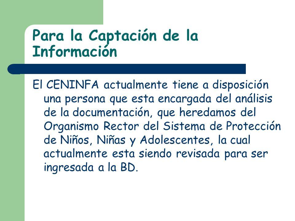 Para la Captación de la Información El CENINFA actualmente tiene a disposición una persona que esta encargada del análisis de la documentación, que he