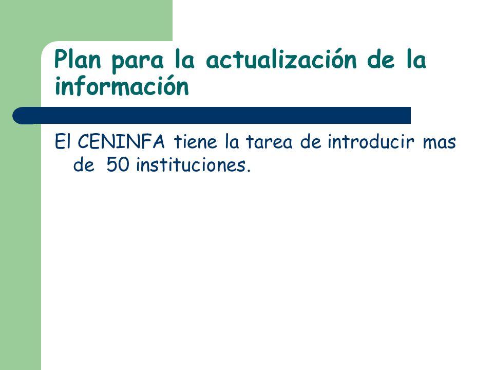 Plan para la actualización de la información El CENINFA tiene la tarea de introducir mas de 50 instituciones.