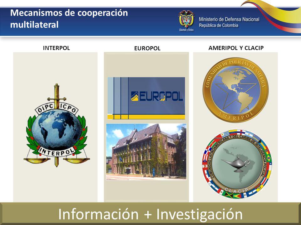 EUROPOL INTERPOL Información + Investigación AMERIPOL Y CLACIP