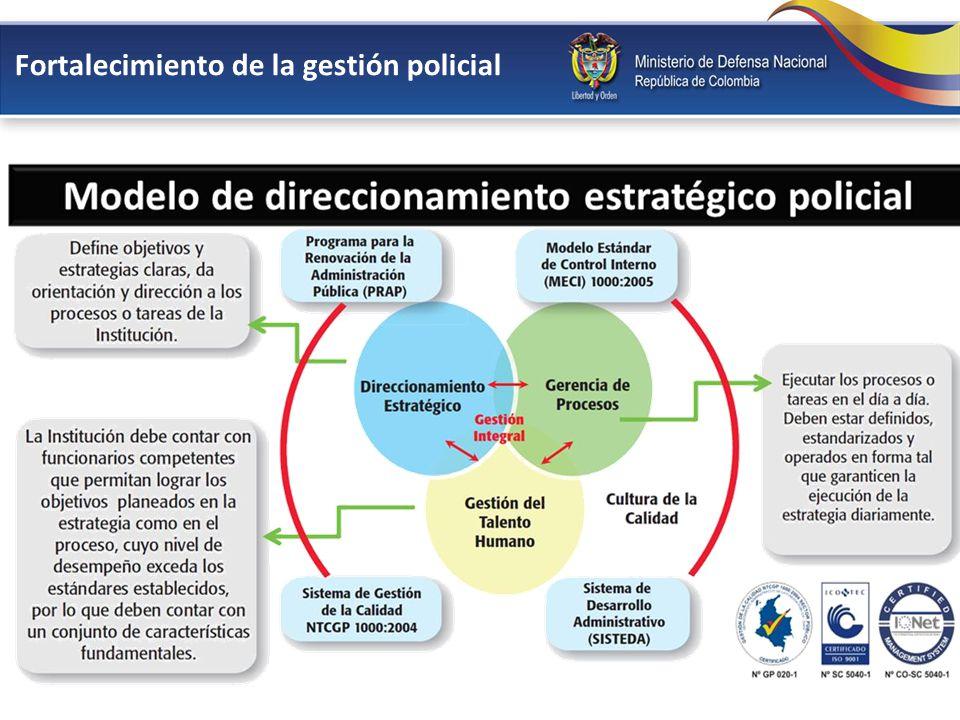Fortalecimiento de la gestión policial