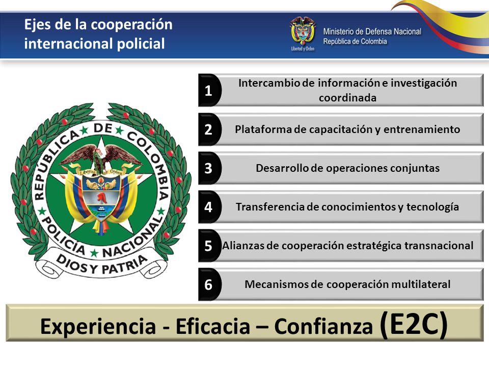 Ejes de la cooperación internacional policial Experiencia - Eficacia – Confianza (E2C) Intercambio de información e investigación coordinada 1 Platafo