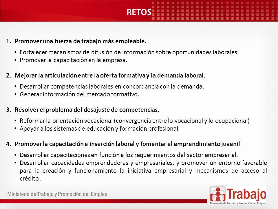 RETOS 1.Promover una fuerza de trabajo más empleable. Fortalecer mecanismos de difusión de información sobre oportunidades laborales. Promover la capa