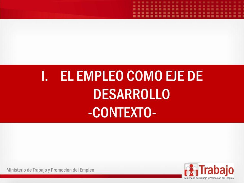 I.EL EMPLEO COMO EJE DE DESARROLLO -CONTEXTO-