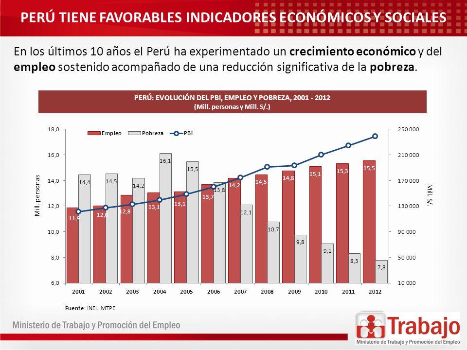 PERÚ TIENE FAVORABLES INDICADORES ECONÓMICOS Y SOCIALES PERÚ: EVOLUCIÓN DEL PBI, EMPLEO Y POBREZA, 2001 - 2012 (Mill. personas y Mill. S/.) Fuente: IN