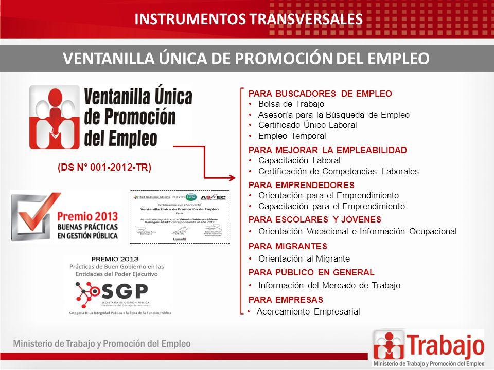 (DS N° 001-2012-TR) Bolsa de Trabajo Asesoría para la Búsqueda de Empleo Certificado Único Laboral Empleo Temporal PARA BUSCADORES DE EMPLEO Capacitac