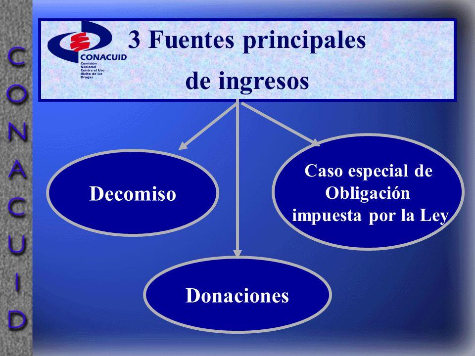 3 Fuentes principales de ingresos Decomiso Donaciones Caso especial de Obligación impuesta por la Ley