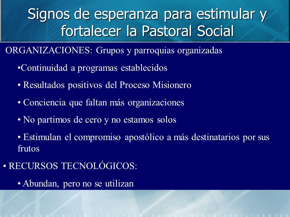 Signos de esperanza para estimular y fortalecer la Pastoral Social ORGANIZACIONES: Grupos y parroquias organizadas Continuidad a programas establecido