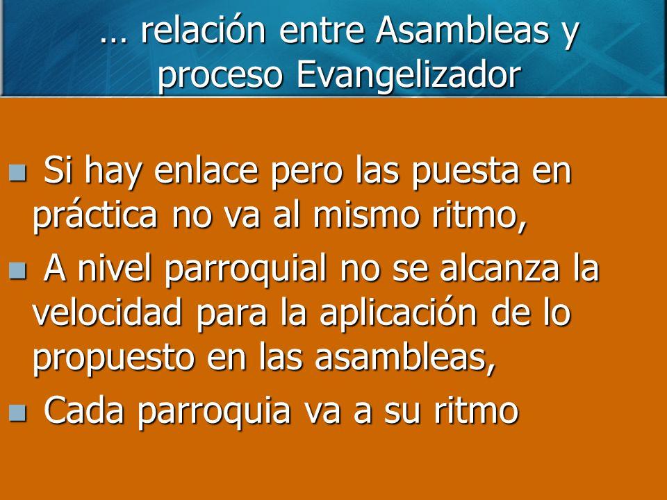 … relación entre Asambleas y proceso Evangelizador Si hay enlace pero las puesta en práctica no va al mismo ritmo, Si hay enlace pero las puesta en pr