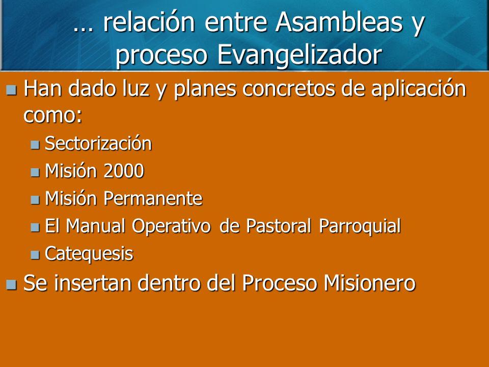 … relación entre Asambleas y proceso Evangelizador Han dado luz y planes concretos de aplicación como: Han dado luz y planes concretos de aplicación c