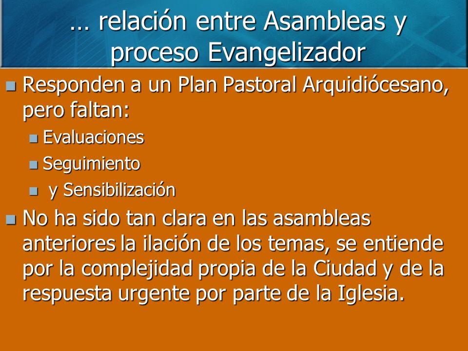 … relación entre Asambleas y proceso Evangelizador Responden a un Plan Pastoral Arquidiócesano, pero faltan: Responden a un Plan Pastoral Arquidiócesa