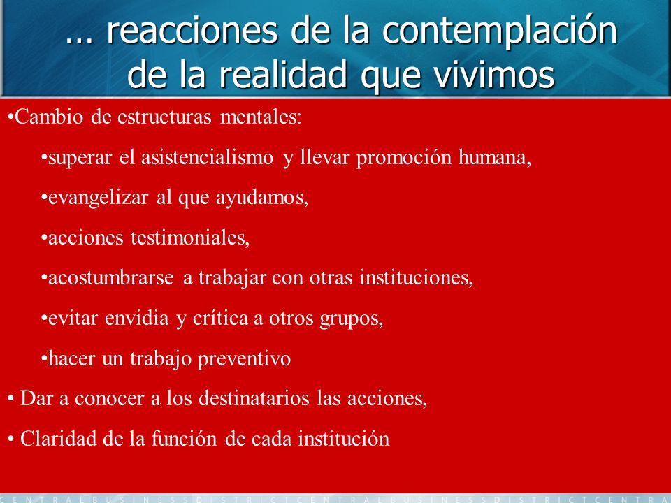 … reacciones de la contemplación de la realidad que vivimos Cambio de estructuras mentales: superar el asistencialismo y llevar promoción humana, evan