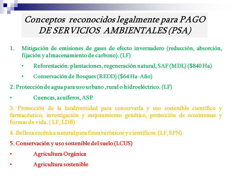 LEY FORESTAL No 7575 (1996) Artículo 3, inciso K Concepto de Pagos por Servicios Ambientales. Artículo 46 Crea FONAFIFO para captar financiamiento par