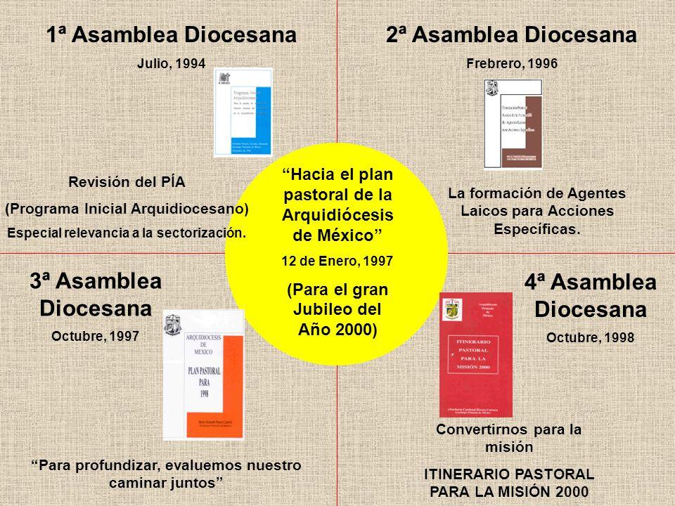 1ª Asamblea Diocesana Julio, 1994 2ª Asamblea Diocesana Frebrero, 1996 La formación de Agentes Laicos para Acciones Específicas.