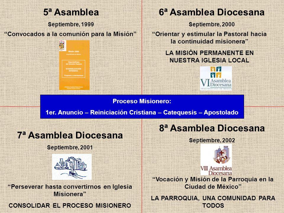 5ª Asamblea Septiembre, 1999 Convocados a la comunión para la Misión 6ª Asamblea Diocesana Septiembre, 2000 Orientar y estimular la Pastoral hacia la continuidad misionera LA MISIÓN PERMANENTE EN NUESTRA IGLESIA LOCAL 7ª Asamblea Diocesana Septiembre, 2001 Perseverar hasta convertirnos en Iglesia Misionera CONSOLIDAR EL PROCESO MISIONERO 8ª Asamblea Diocesana Septiembre, 2002 Vocación y Misión de la Parroquia en la Ciudad de México LA PARROQUIA, UNA COMUNIDAD PARA TODOS Proceso Misionero: 1er.