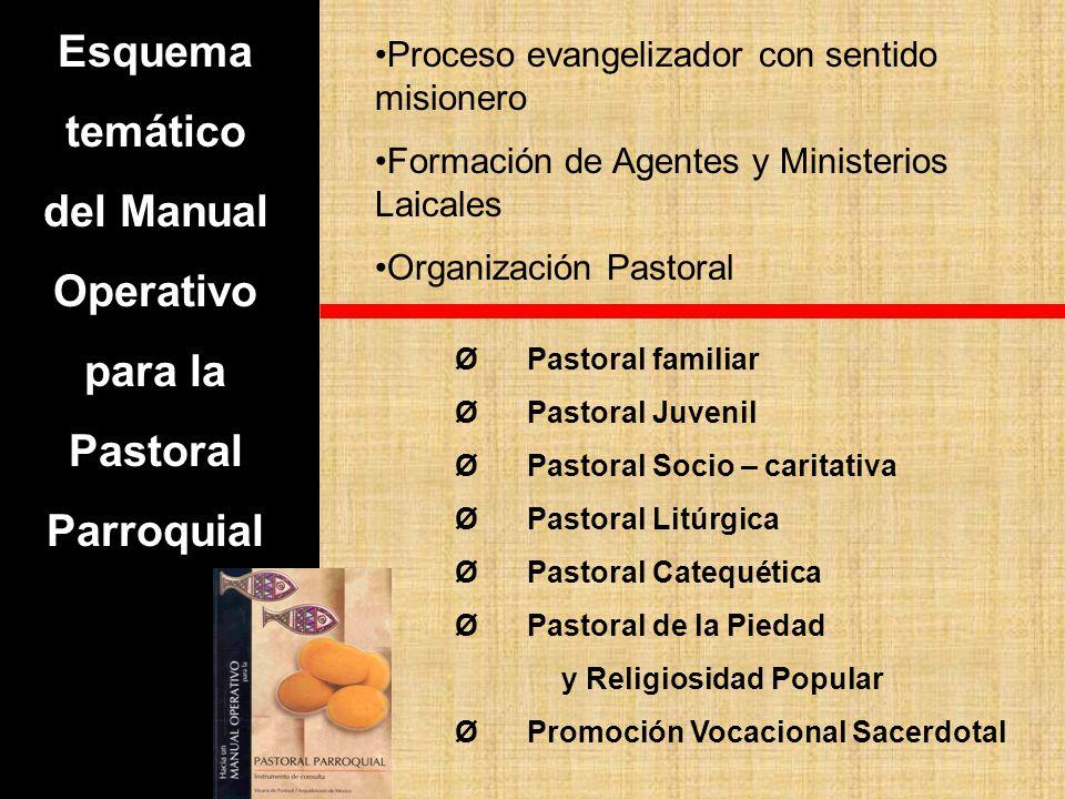 Esquema temático del Manual Operativo para la Pastoral Parroquial Proceso evangelizador con sentido misionero Formación de Agentes y Ministerios Laica