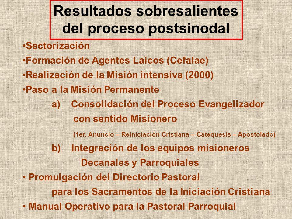 Resultados sobresalientes del proceso postsinodal Sectorización Formación de Agentes Laicos (Cefalae) Realización de la Misión intensiva (2000) Paso a