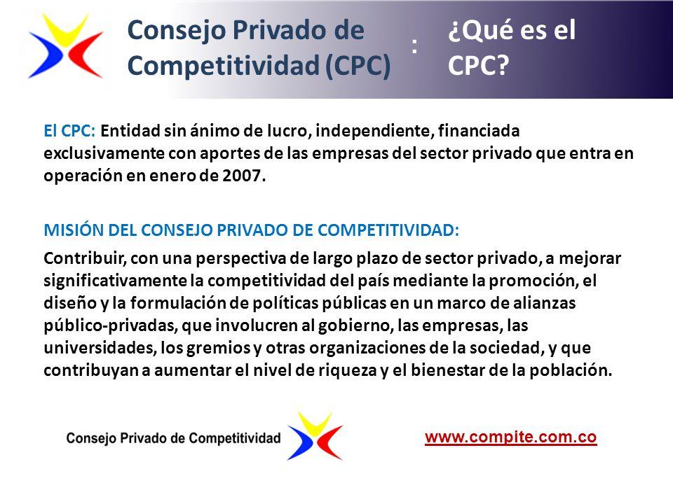 Consejo Privado de Competitividad (CPC) ¿Qué es el CPC? : El CPC: Entidad sin ánimo de lucro, independiente, financiada exclusivamente con aportes de