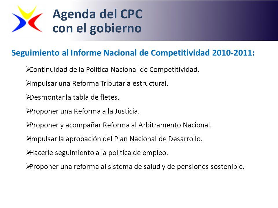 Agenda del CPC con el gobierno Seguimiento al Informe Nacional de Competitividad 2010-2011: Continuidad de la Política Nacional de Competitividad. Imp