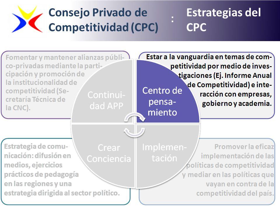 Consejo Privado de Competitividad (CPC) Estrategias del CPC :