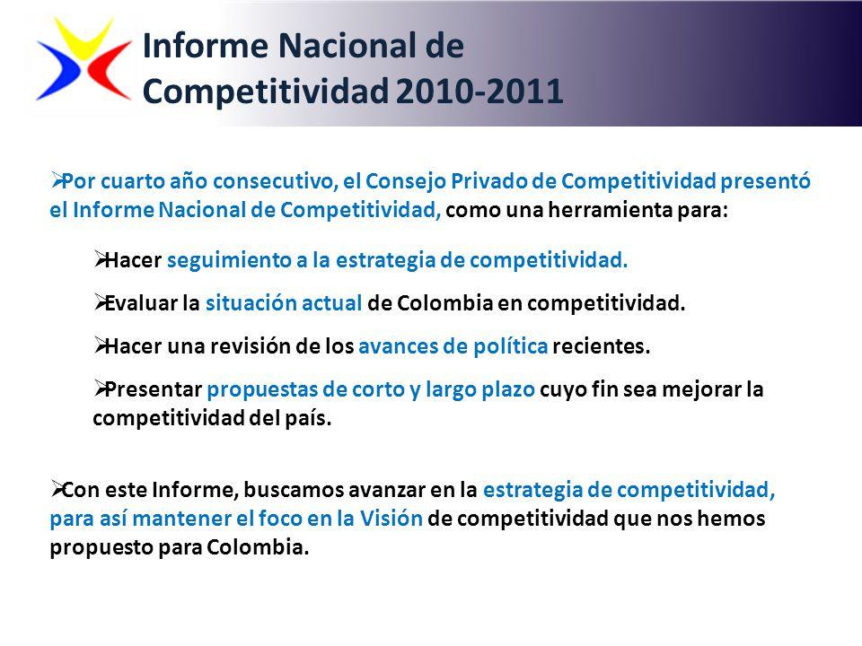 Informe Nacional de Competitividad 2010-2011 Por cuarto año consecutivo, el Consejo Privado de Competitividad presentó el Informe Nacional de Competit