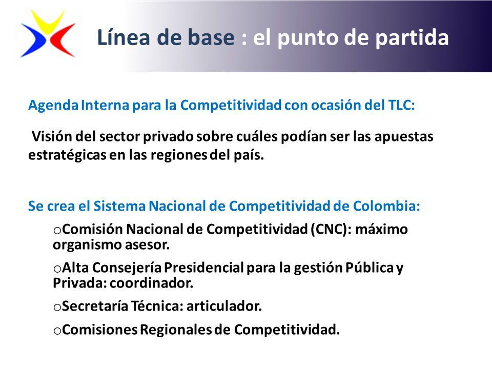 Línea de base : el punto de partida Agenda Interna para la Competitividad con ocasión del TLC: Visión del sector privado sobre cuáles podían ser las a