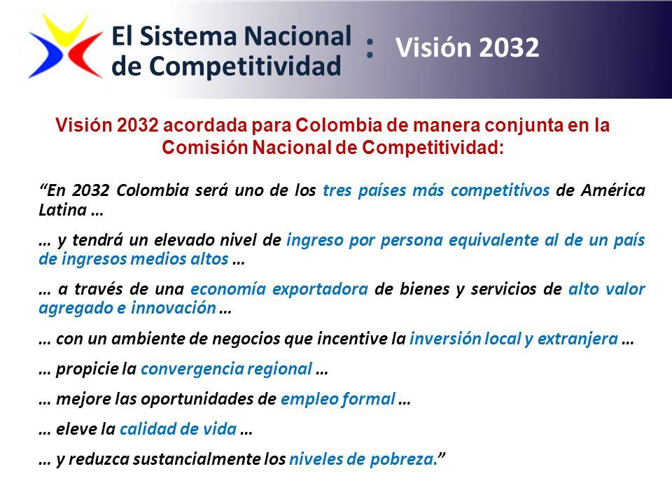 En 2032 Colombia será uno de los tres países más competitivos de América Latina … … y tendrá un elevado nivel de ingreso por persona equivalente al de