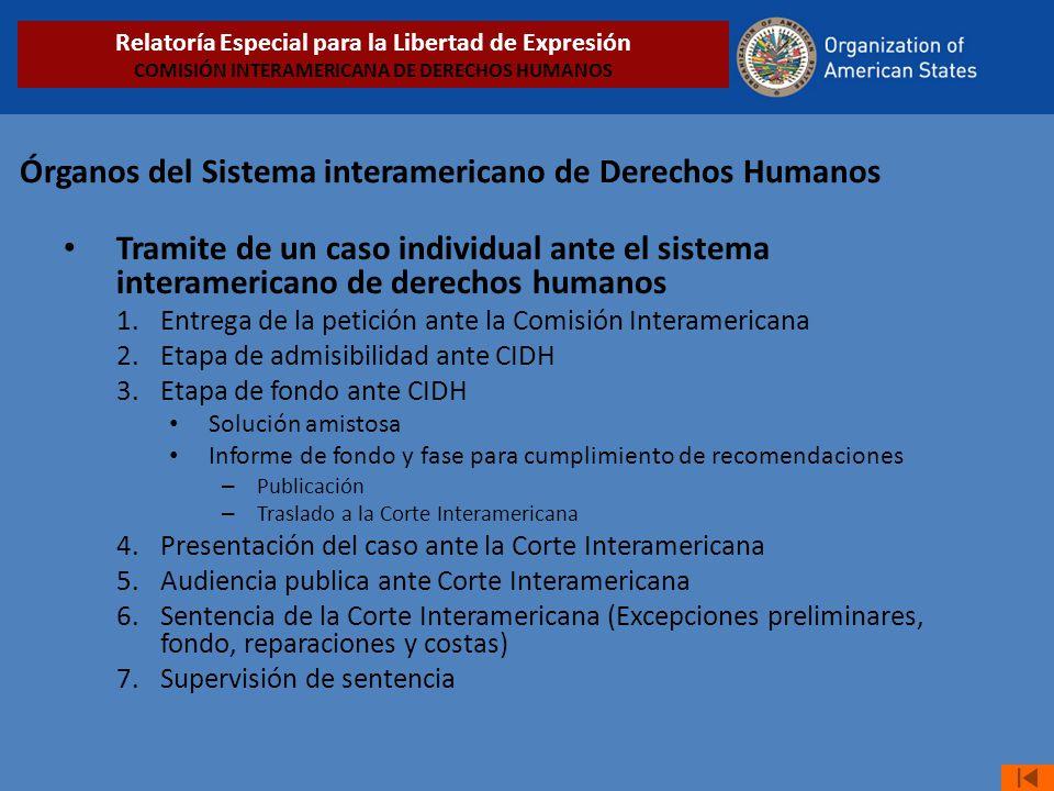 Órganos del Sistema interamericano de Derechos Humanos Tramite de un caso individual ante el sistema interamericano de derechos humanos 1.Entrega de l