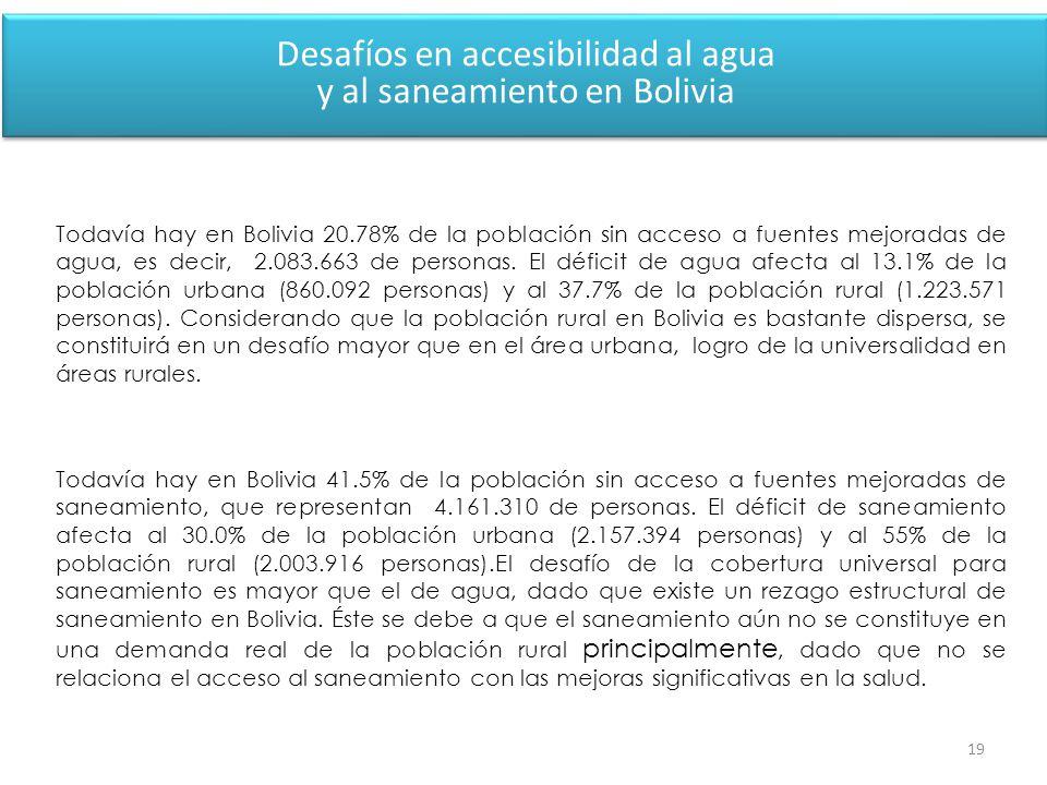 19 Desafíos en accesibilidad al agua y al saneamiento en Bolivia Desafíos en accesibilidad al agua y al saneamiento en Bolivia Todavía hay en Bolivia 41.5% de la población sin acceso a fuentes mejoradas de saneamiento, que representan 4.161.310 de personas.