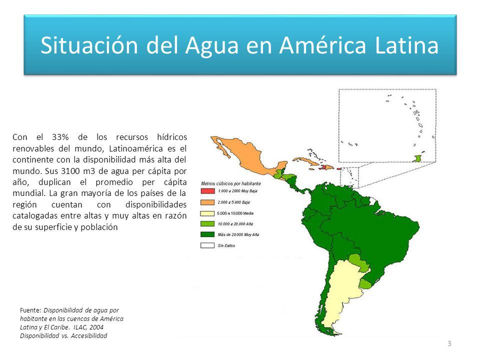 Situación del Agua en América Latina 3 Fuente: Disponibilidad de agua por habitante en las cuencas de América Latina y El Caribe.