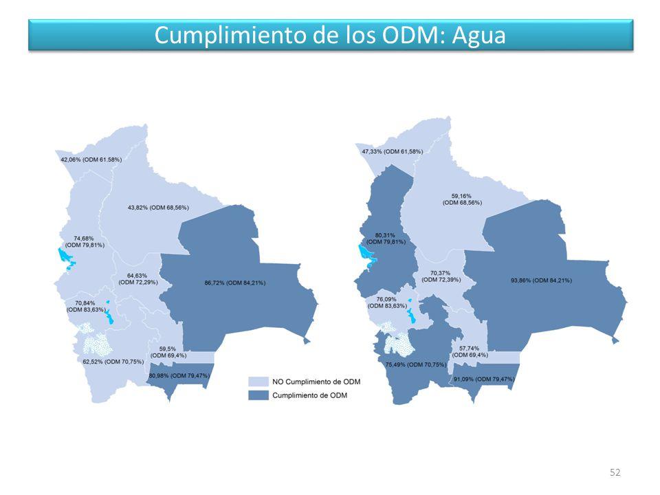 Cumplimiento de los ODM: Agua 52