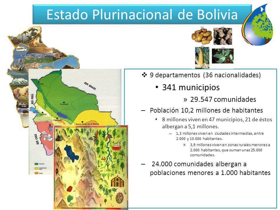 Estado Plurinacional de Bolivia 9 departamentos (36 nacionalidades) 341 municipios » 29.547 comunidades – Población 10,2 millones de habitantes 8 millones viven en 47 municipios, 21 de éstos albergan a 5,1 millones.