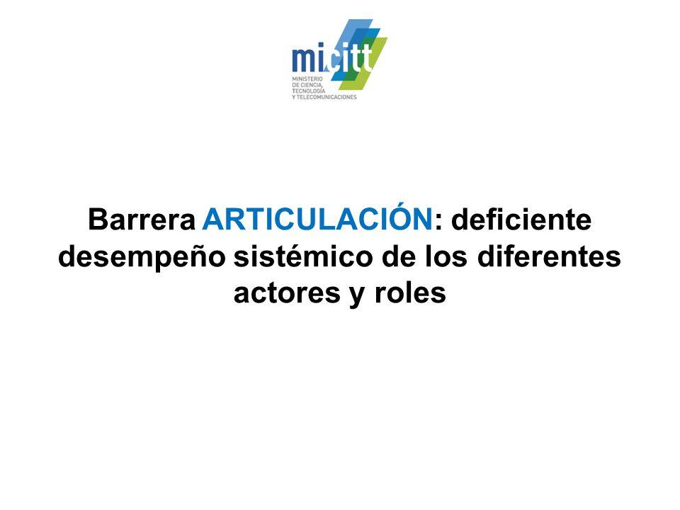 Barrera ARTICULACIÓN: deficiente desempeño sistémico de los diferentes actores y roles