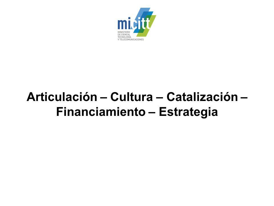 Articulación – Cultura – Catalización – Financiamiento – Estrategia