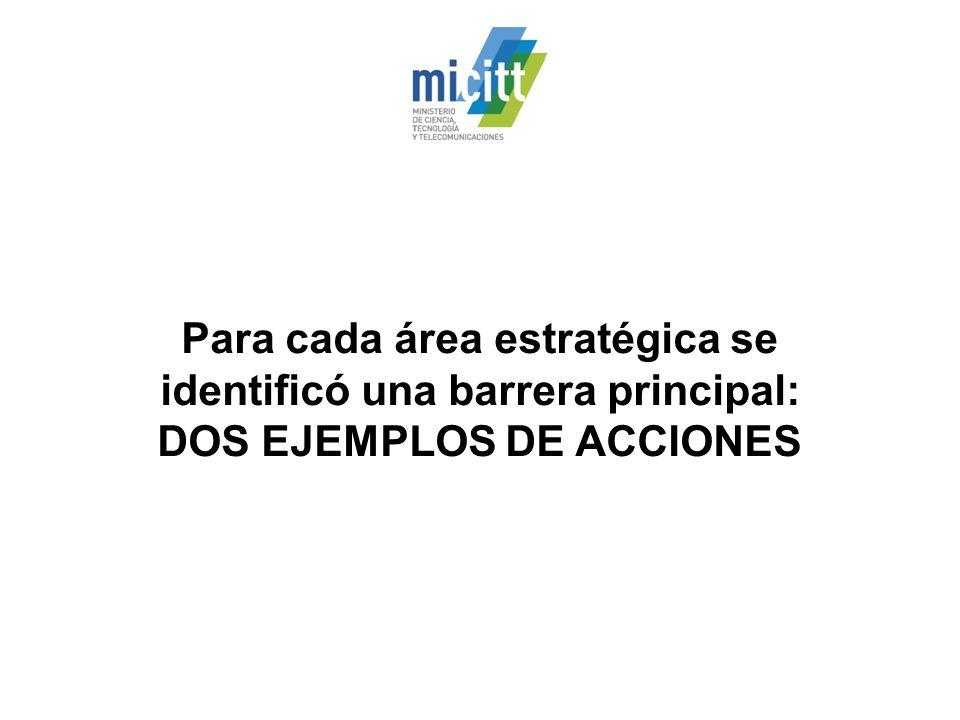 Para cada área estratégica se identificó una barrera principal: DOS EJEMPLOS DE ACCIONES
