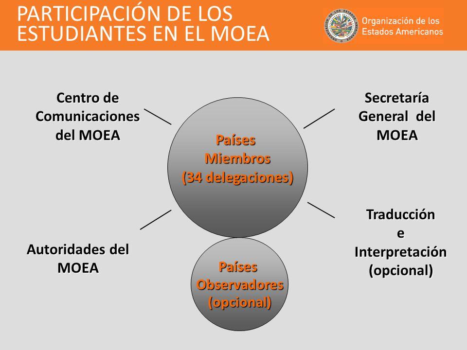 Secretaría General del MOEA Autoridades del MOEA Traducción e Interpretación (opcional) PaísesMiembros (34 delegaciones) PaísesObservadores(opcional)
