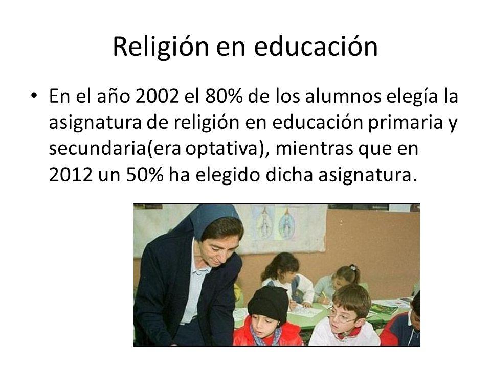 Religión en educación En el año 2002 el 80% de los alumnos elegía la asignatura de religión en educación primaria y secundaria(era optativa), mientras
