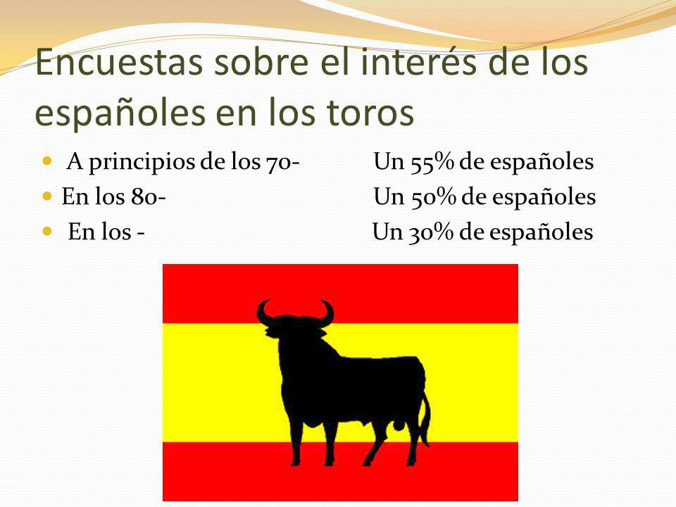 Encuestas sobre el interés de los españoles en los toros A principios de los 70- Un 55% de españoles En los 80- Un 50% de españoles En los - Un 30% de