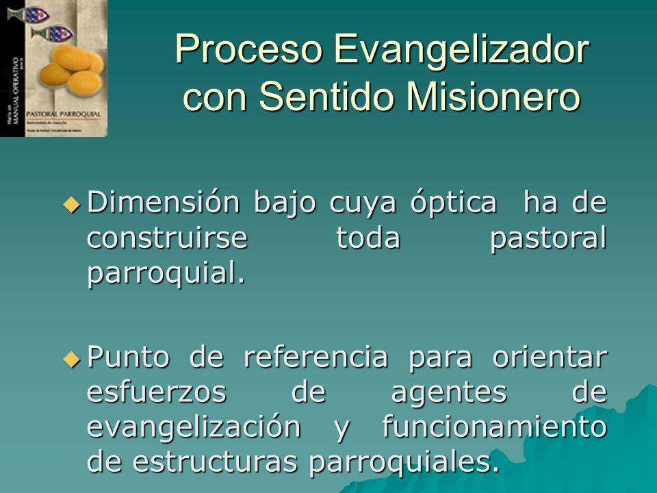 Proceso Evangelizador con Sentido Misionero Dimensión bajo cuya óptica ha de construirse toda pastoral parroquial. Dimensión bajo cuya óptica ha de co