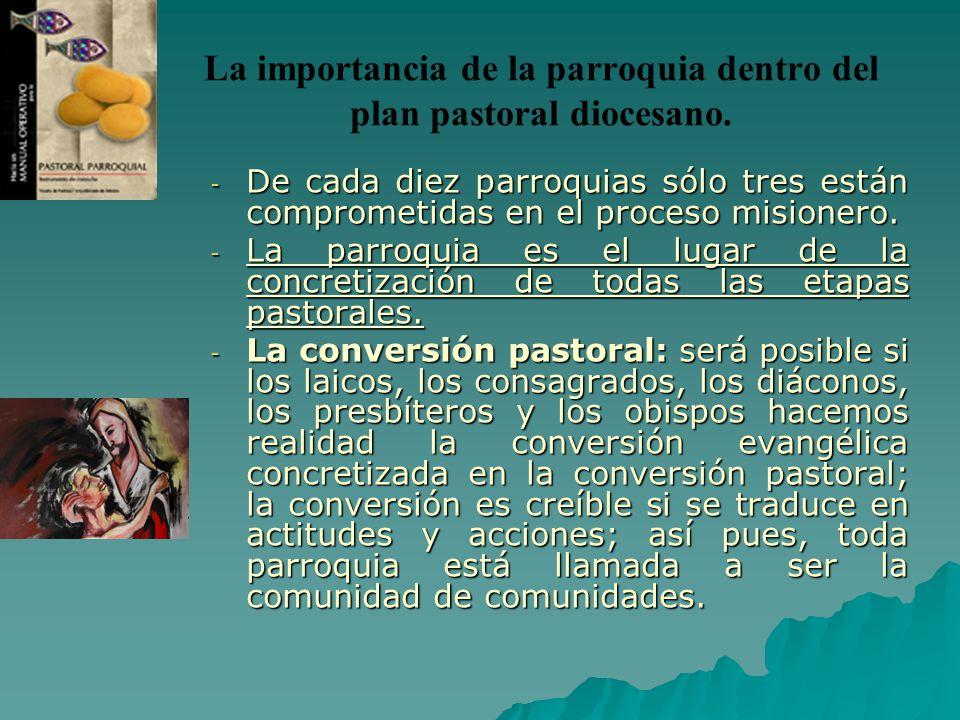 La importancia de la parroquia dentro del plan pastoral diocesano. - De cada diez parroquias sólo tres están comprometidas en el proceso misionero. -