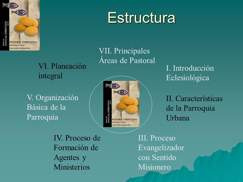 Estructura I. Introducción Eclesiológica II. Características de la Parroquia Urbana III. Proceso Evangelizador con Sentido Misionero IV. Proceso de Fo