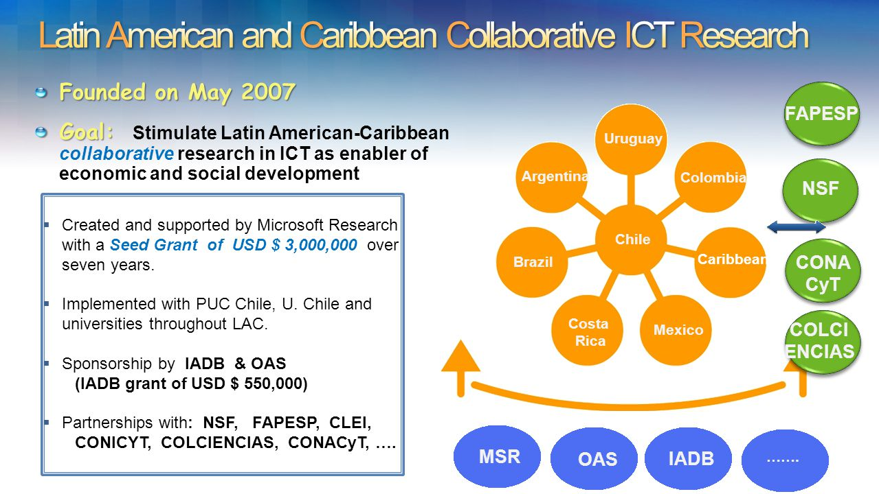 Founded on May 2007 Goal: Goal: Stimulate Latin American-Caribbean collaborative research in ICT as enabler of economic and social development Created and supported by Microsoft Research with a Seed Grant of USD $ 3,000,000 over seven years.