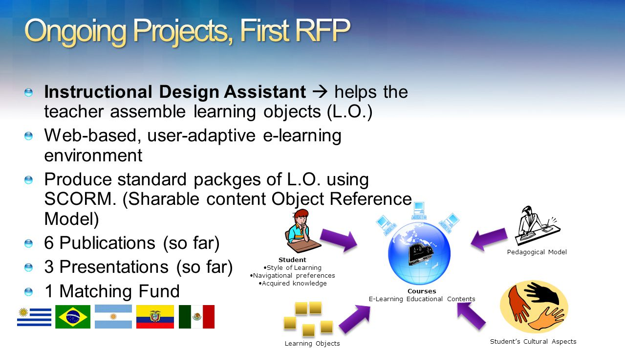 Instructional Design Assistant helps the teacher assemble learning objects (L.O.) Web-based, user-adaptive e-learning environment Produce standard packges of L.O.