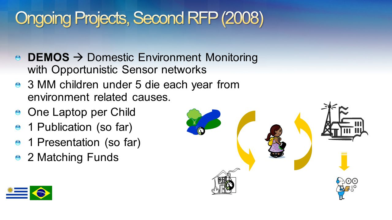 DEMOS Domestic Environment Monitoring with Opportunistic Sensor networks 3 MM children under 5 die each year from environment related causes.