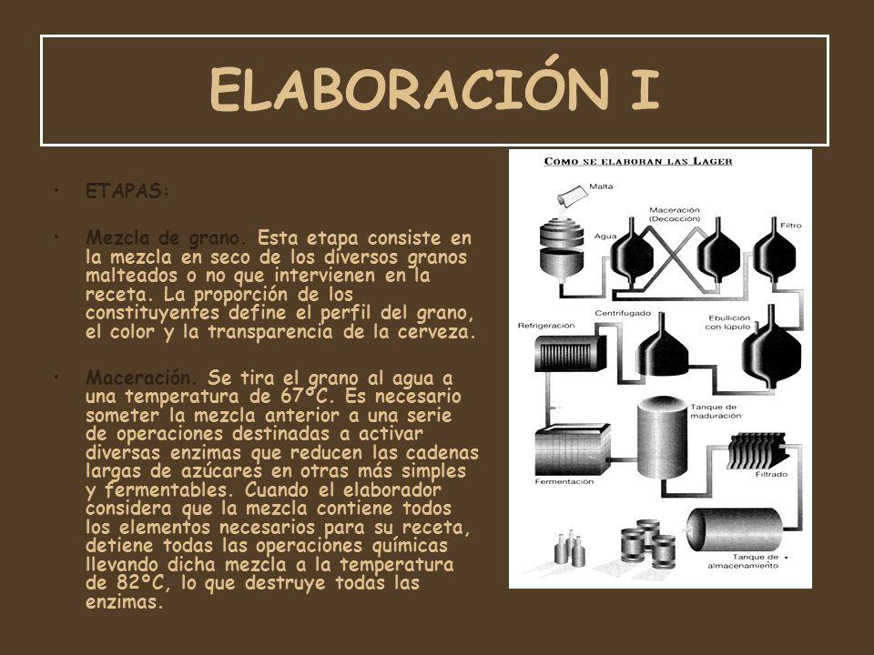 ETAPAS: Mezcla de grano. Esta etapa consiste en la mezcla en seco de los diversos granos malteados o no que intervienen en la receta. La proporción de