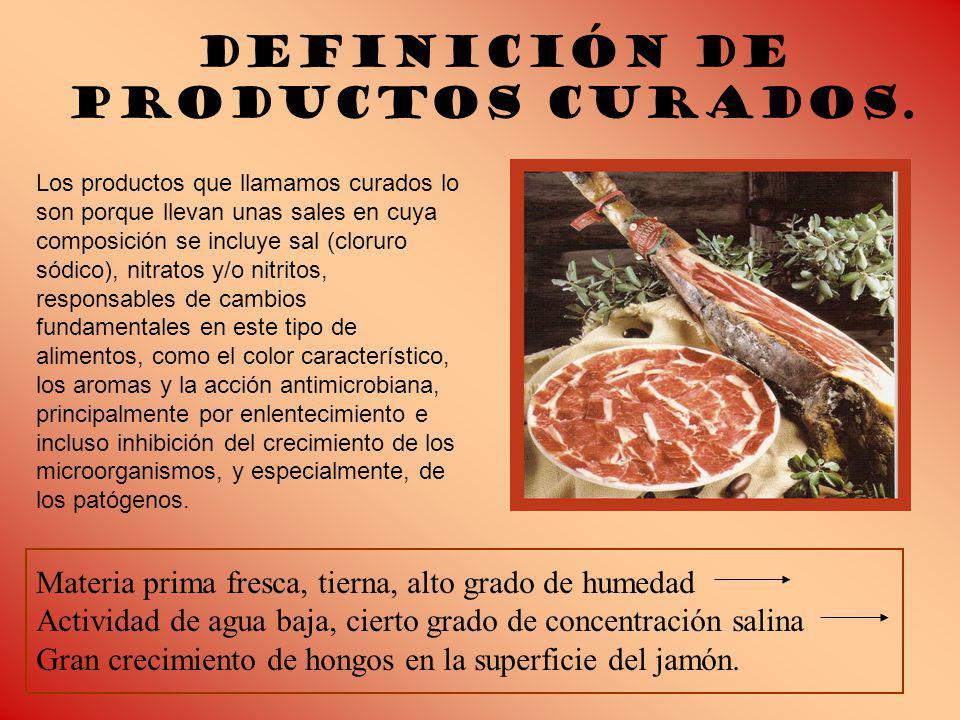 Definición de productos curados.