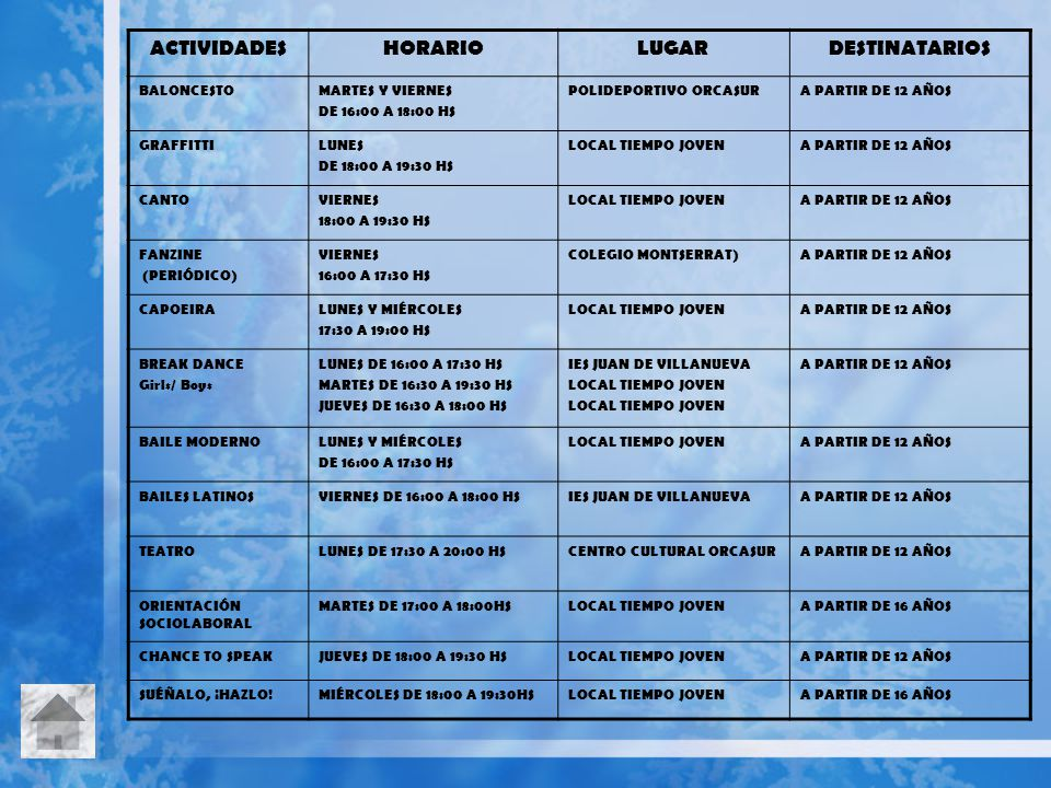 ACTIVIDADESHORARIOLUGARDESTINATARIOS BALONCESTOMARTES Y VIERNES DE 16:00 A 18:00 HS POLIDEPORTIVO ORCASURA PARTIR DE 12 AÑOS GRAFFITTILUNES DE 18:00 A