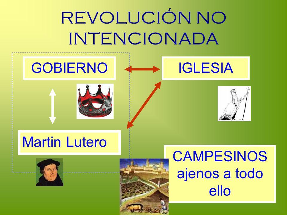 REVOLUCIÓN NO INTENCIONADA GOBIERNOIGLESIA CAMPESINOS ajenos a todo ello Martin Lutero